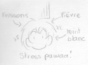 Etat de stress ><